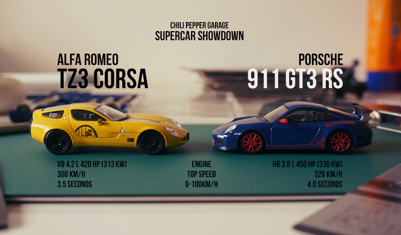 corsa-VS-RS3